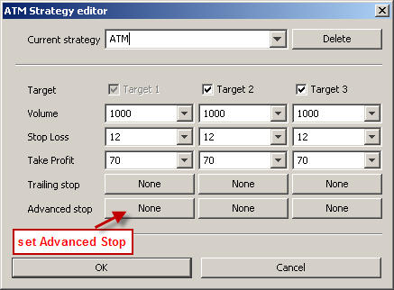 Forex atm strategy